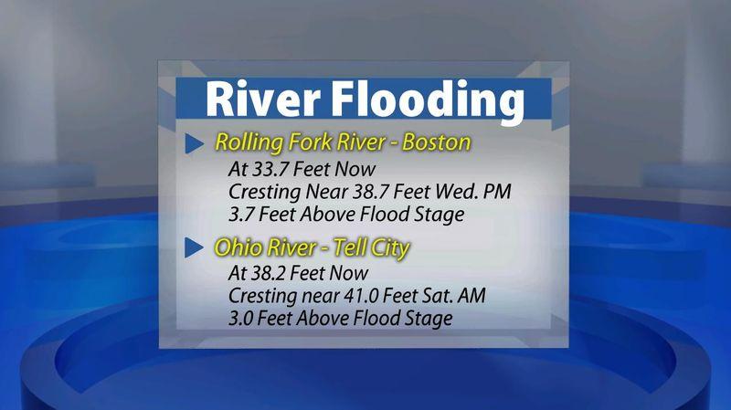 River Flooding 2