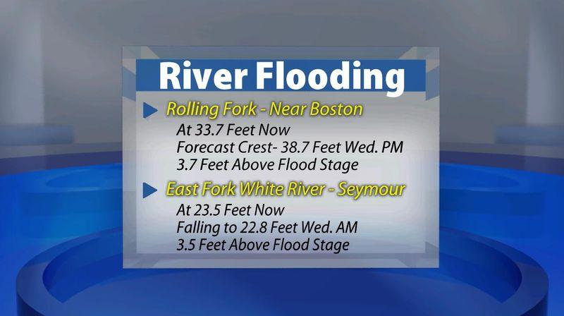 River Flooding 1
