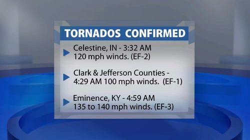 Tornado Graphic 1