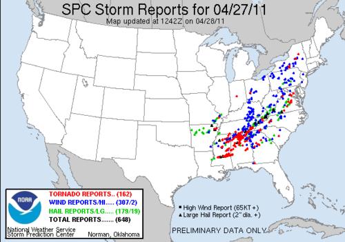 Storm Reports