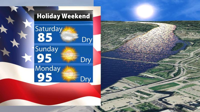 Holiday Forecast