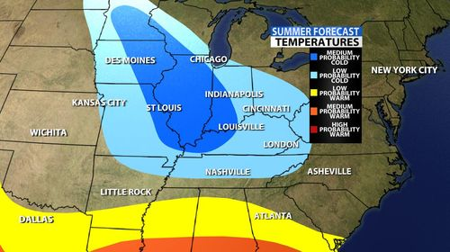 Seasonal Temperature Outlook