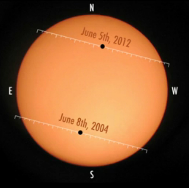 Venus-transit-2012-2004