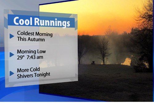 TODAY'S BLOG: Cool Runnings & Great Pictures - WDRB Weather Blog