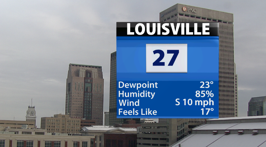 Having Trouble Making A Snowball Today? - WDRB Weather Blog