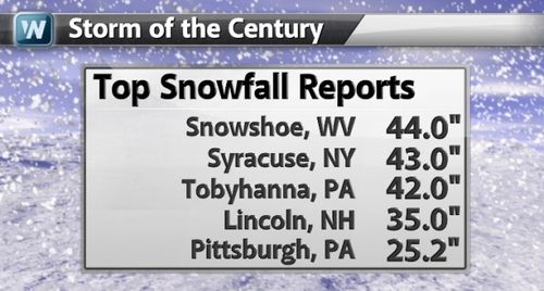 3_12_1993_Snow_Totals