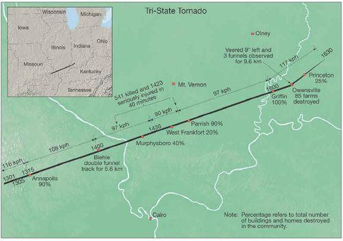Tristate_tornado