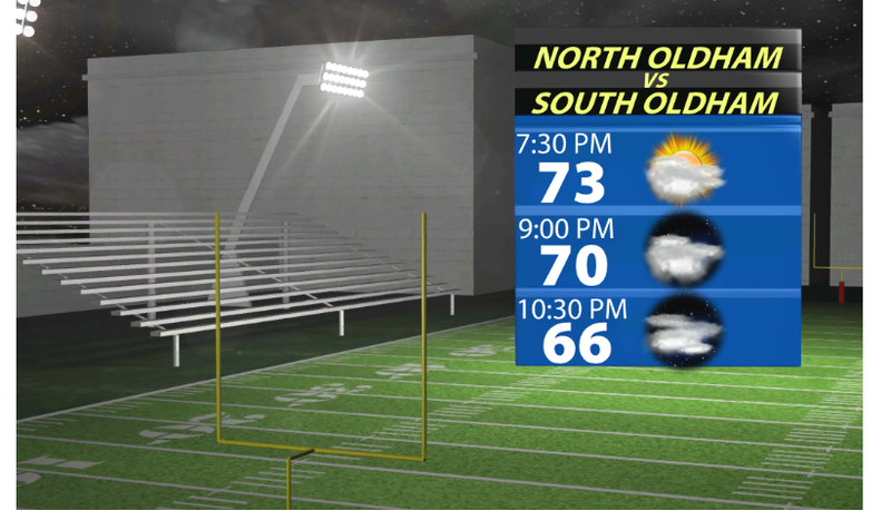 TODAY'S BLOG: Now This Is Some Good Football - WDRB Weather Blog