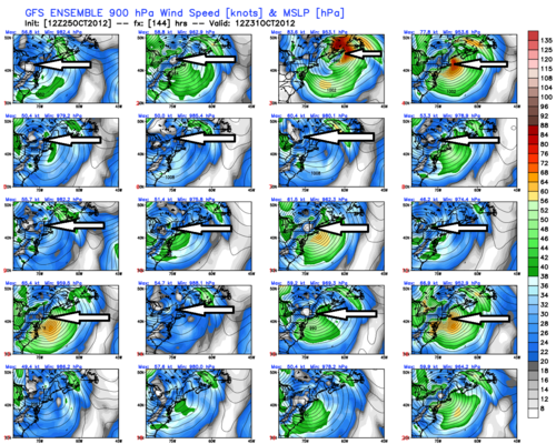 Gfs ensemble mslp