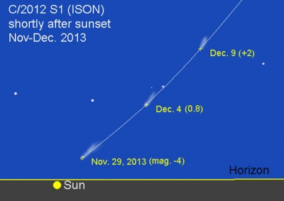 Comet-ISON-peri-in-west-400x283