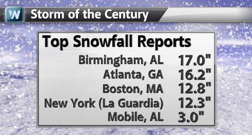 3_12_1993_Snow_Totals_2