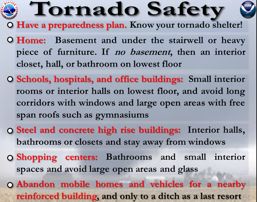 Tornado Safety Tips Wdrb Weather Blog