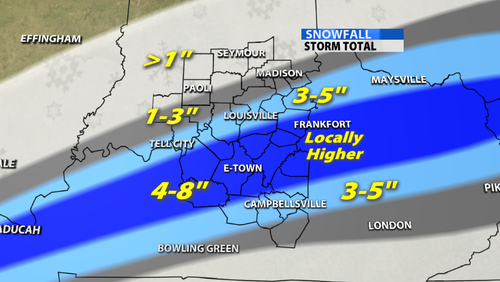 Snowfall projection
