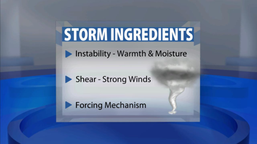 Severe Weather Ingredients