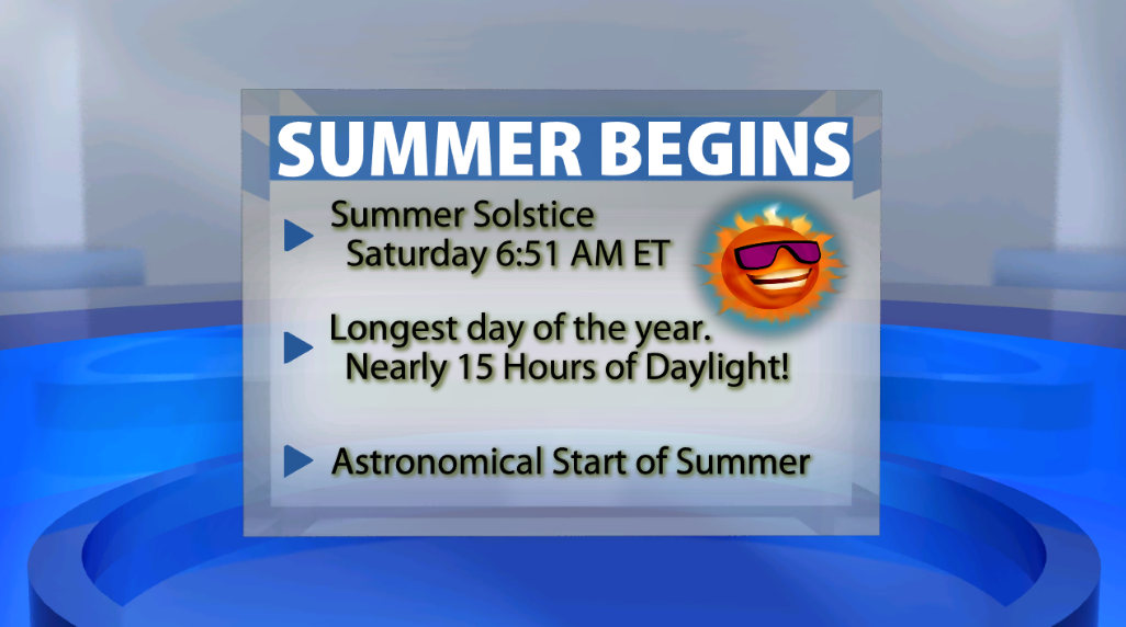 SUMMER BEGINS: The Summer Solstice - WDRB Weather Blog