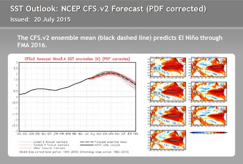 Nino forecast