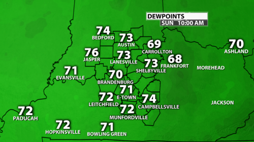 6-26 dew point temps