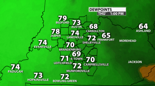 7-21 dew points