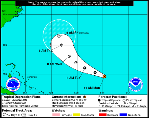 Nhc fcst fiona