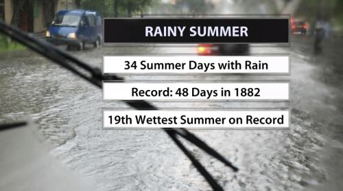 827 rainy summer