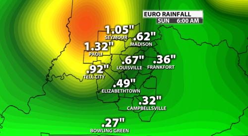 9-29 euro rain