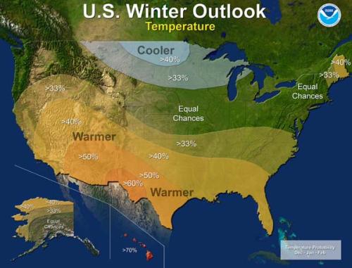 10-20 winter outlook temp