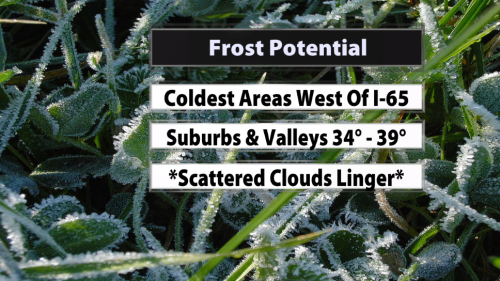 10-21 frost