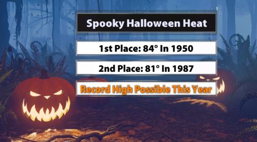 10-28 spooky heat