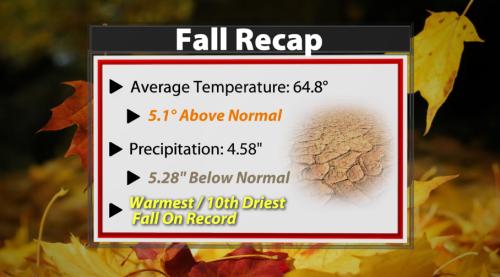 12-1 fall summary