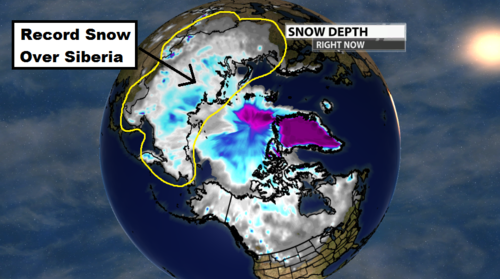 Global Snowfall