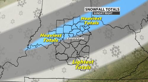 Snowfall projection