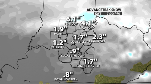 Snowfall projection rpm