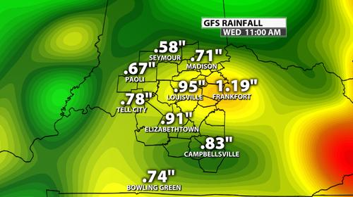 Rainfall projection2