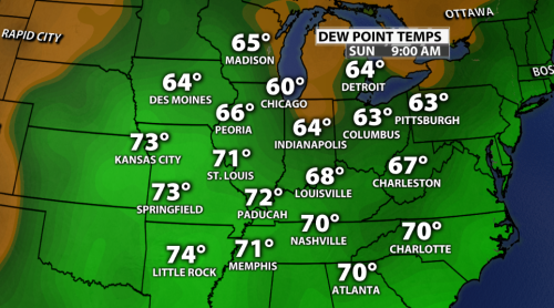 7-16 dew points