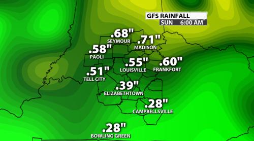 9-29 gfs rain