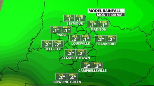 12-31 rainfall totals