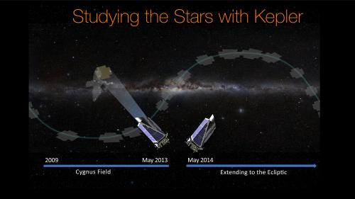 Press-web5_studying_the_stars