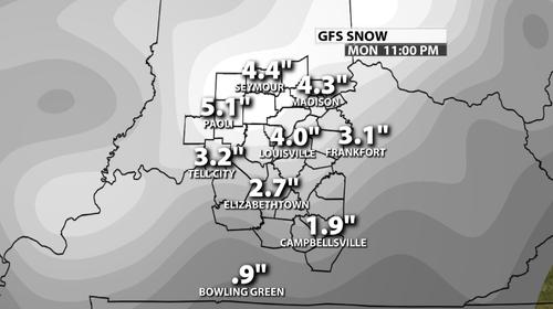 Snowfall projection gfs