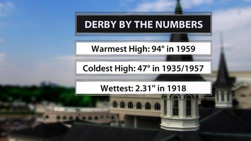 4-24 derby numbers