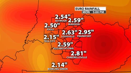 4-27 euro rainfall