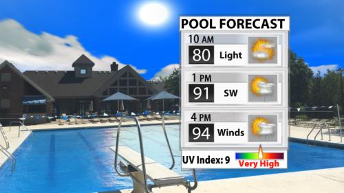 6-26 pool forecast