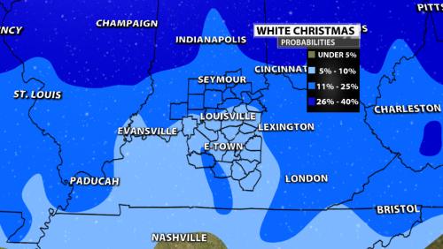 Probabilty Of White Christmas