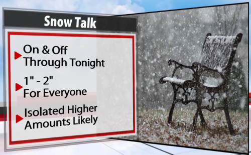 Updated Snow Forecast Wdrb Weather Blog