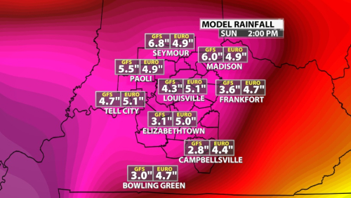 WDRB Weather Blog: February 2018