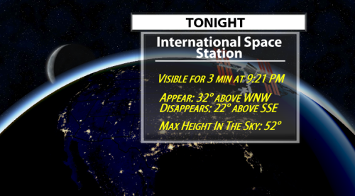 LOOK UP! The International Space Station Will Speed Across The Sky